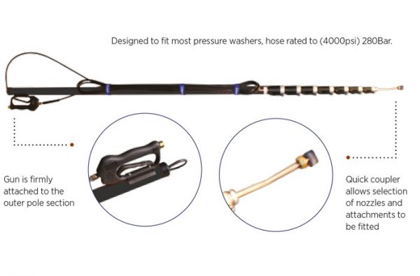 Gira e High Pressure Telescopic Poles